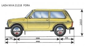 Каркасные шторки 212180 Нива Fora Внедорожник-Кроссовер 3 дв. Длинная база 2001 - н.в.
